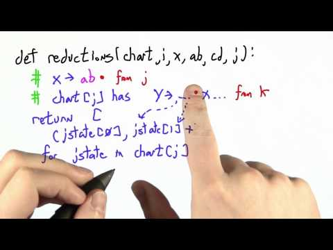 04-43 Writing Reductions Solution thumbnail