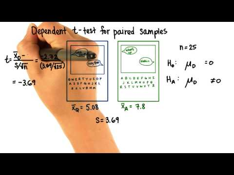 Notation for Difference - Intro to Inferential Statistics thumbnail