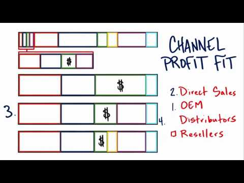 07-15 Channel_Profit_Fit_Solution thumbnail