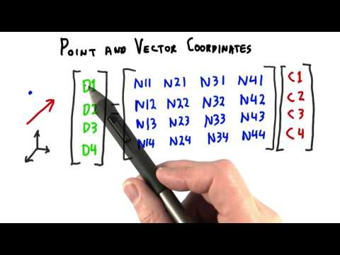 Point and Vector Coordinates - Interactive 3D Graphics thumbnail
