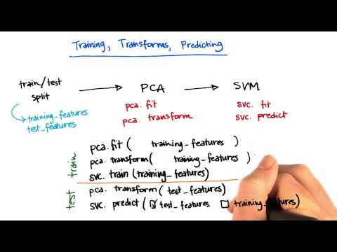 Where to use training vs testing data 4 - Intro to Machine Learning thumbnail