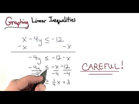 Graphing Any Linear Inequality - Visualizing Algebra thumbnail