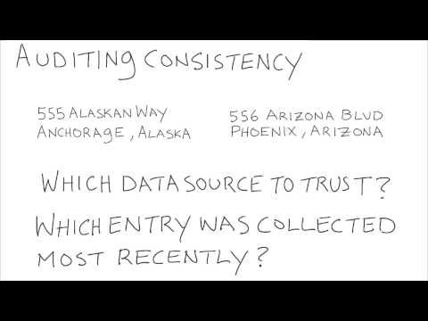 Auditing Consistency - Data Wranging with MongoDB thumbnail