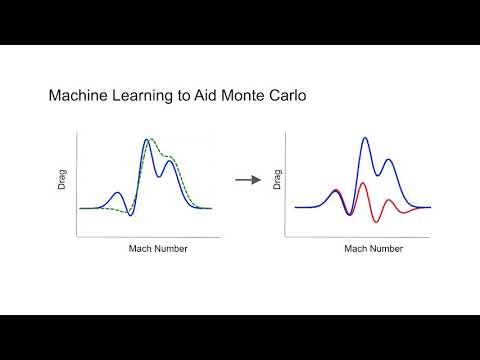 ML 12 1 Monte Carlo thumbnail