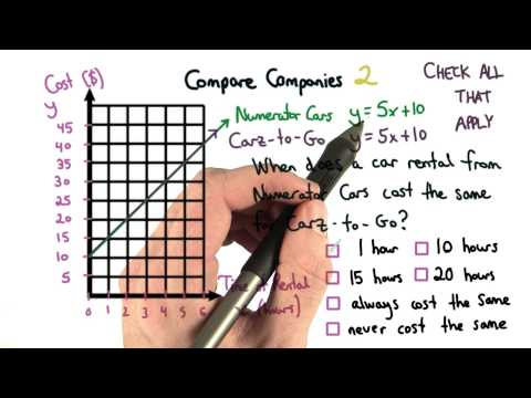 Comparing Companies 2 - Visualizing Algebra thumbnail