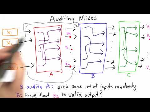06-25 Auditing Mixes Solution thumbnail