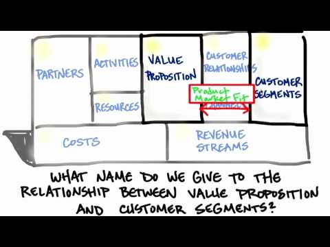 01x-05 Relationship Between Value Prop and Customer Segments thumbnail