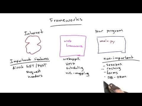 19-08 Frameworks thumbnail