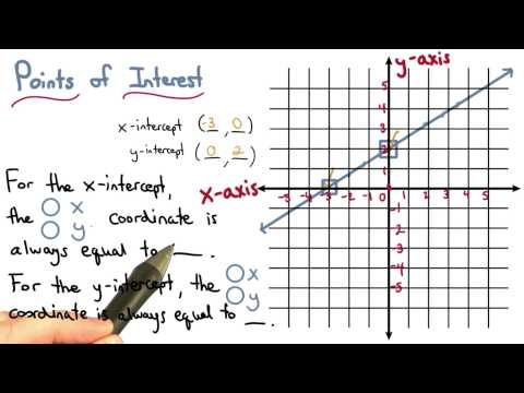 pattern of intercepts thumbnail