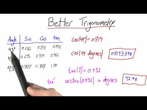 02-07 Better Trigonometry 2 Solution thumbnail