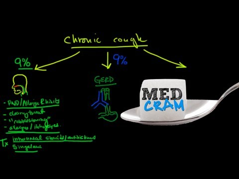 Chronic Cough Explained Clearly! thumbnail