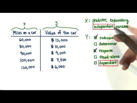 The Variables x and y - Intro to Inferential Statistics thumbnail