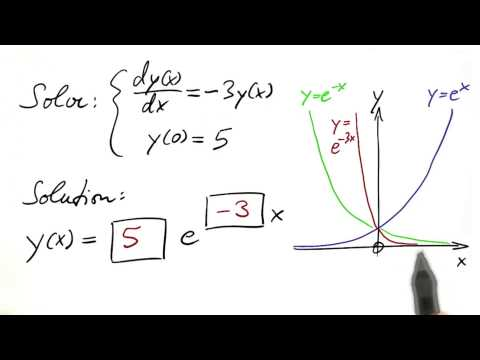 Exponential Function Solution Solution - Differential Equations in Action thumbnail