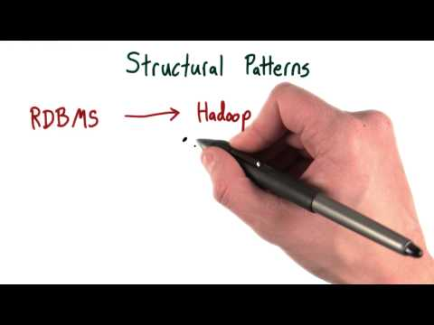 Structural Patterns - Intro to Hadoop and MapReduce thumbnail