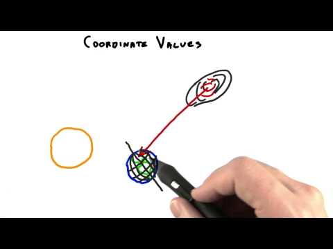 Coordinate Values - Interactive 3D Graphics thumbnail