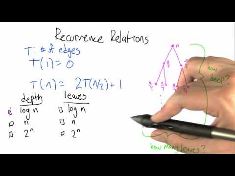 Recurrence Relation Solution - Intro to Algorithms thumbnail