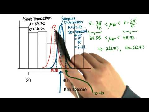 Confidence Interval Bounds - Intro to Inferential Statistics thumbnail