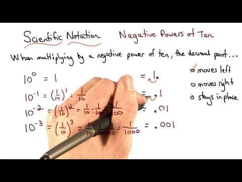 Negative Powers of Ten - Visualizing Algebra thumbnail