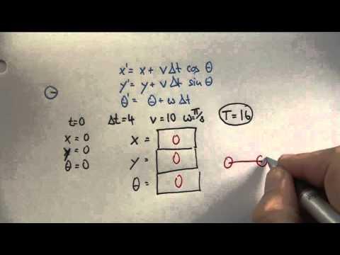 18ps-14 Motion Model Question Solution thumbnail