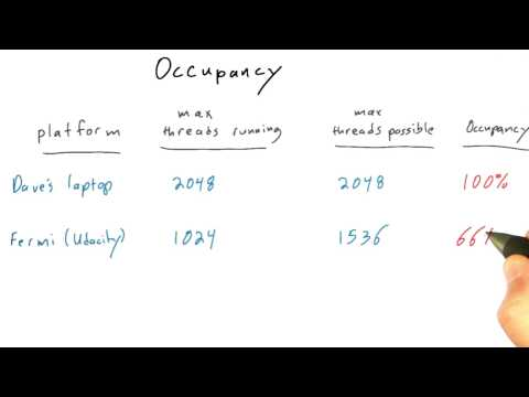 Occupancy on Daves laptop And Udacity Servers - Intro to Parallel Programming thumbnail