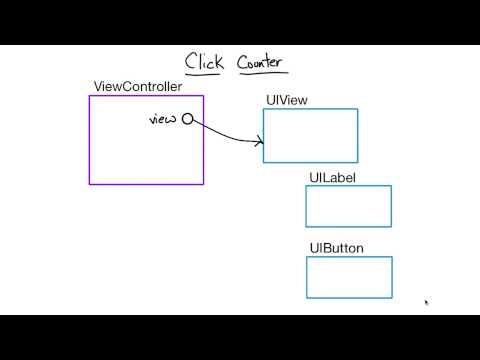 01-04 Click Counter and its Object Diagram thumbnail