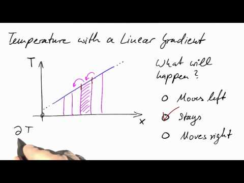 06-14 Linear Gradient Solution thumbnail