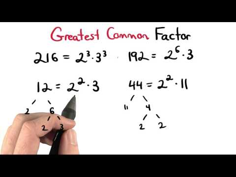 Greatest Common Factor - Visualizing Algebra thumbnail