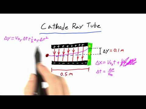 08ps-08 Cathode Ray Tube Solution thumbnail