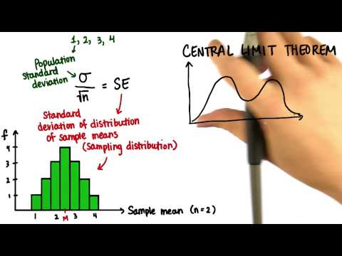 The Central Limit Theorem - Intro to Descriptive Statistics thumbnail