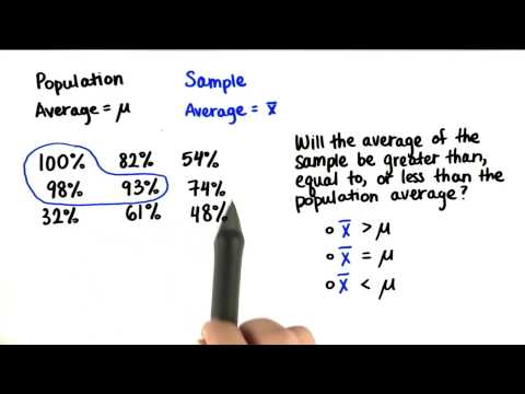 Sample Average - Intro to Descriptive Statistics thumbnail