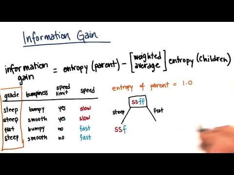 Information Gain Calculation Part 1 - Intro to Machine Learning thumbnail
