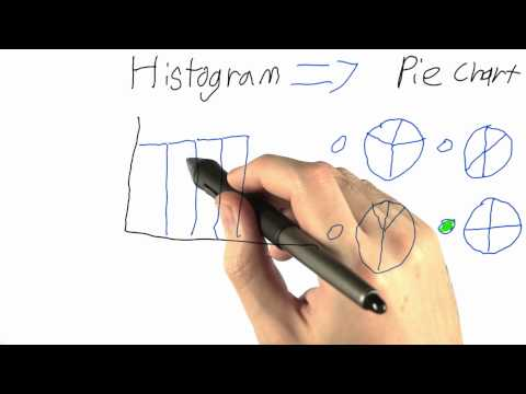 08-14 Histogram_To_Pie_Chart_Solution thumbnail