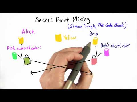 Secret Paint Mixing - Applied Cryptography thumbnail