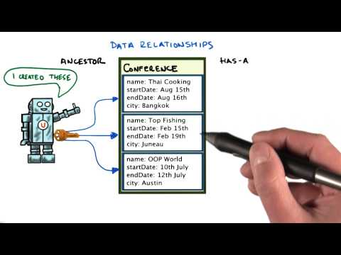 Data Relationships - Developing Scalable Apps with Java thumbnail