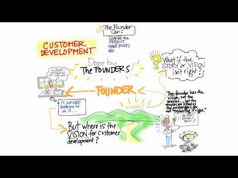 04-05 Customer_Development_Done_By_Founders thumbnail