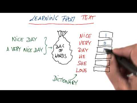 Solution to Bag of Words Quiz - Intro to Machine Learning thumbnail