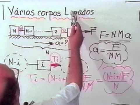 Aula-06: Aplicações das leis de Newton thumbnail