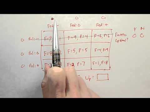 14-26 Fed Vs Politicians Question Solution thumbnail