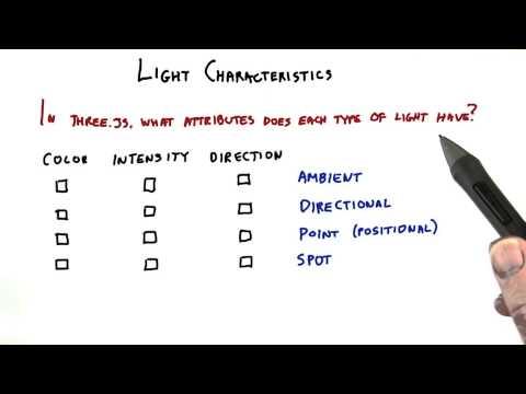 Light Characteristics - Interactive 3D Graphics thumbnail