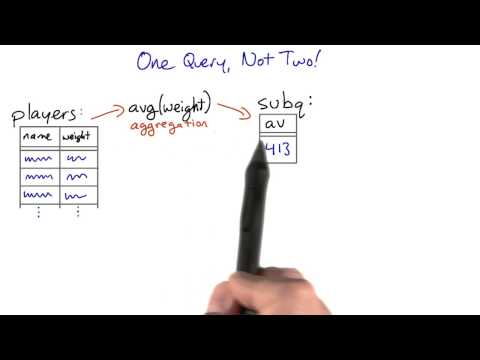 One Query Not Two - Intro to Relational Databases thumbnail