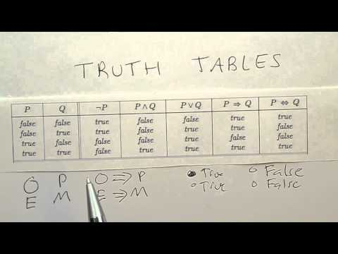 07-04 Truth Tables Solution thumbnail