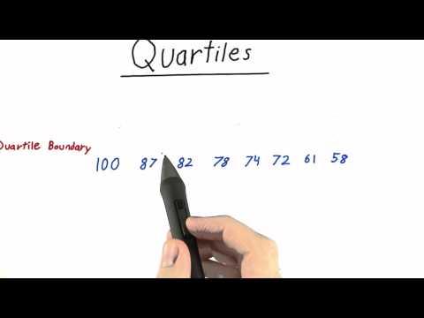 28-01 Quartiles thumbnail