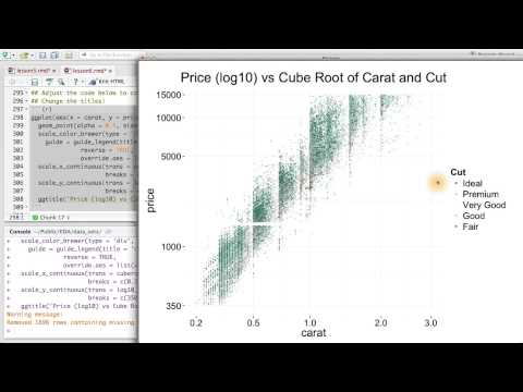 Cut and Price - Data Analysis with R thumbnail