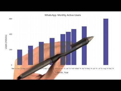 Common Business Metrics  Key Business Metrics  Product Design  Udacity thumbnail
