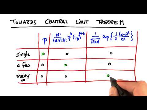 Central Limit Theorem Solution - Intro to Statistics thumbnail