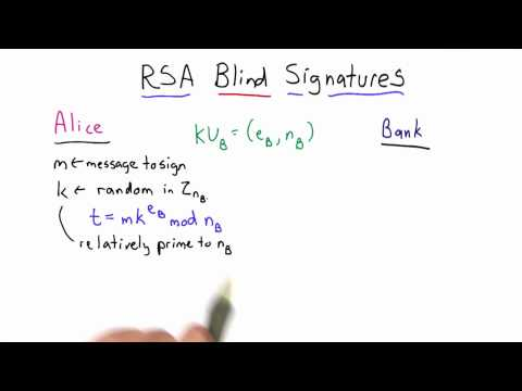 06-37 Rsa Blind Signatures thumbnail