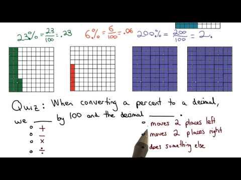 Percent to Decimal - Visualizing Algebra thumbnail