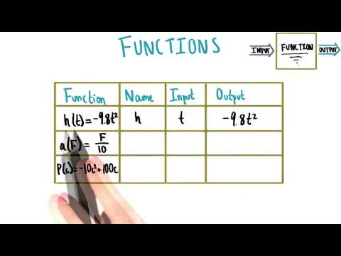 Identifying Parts of Function - College Algebra thumbnail