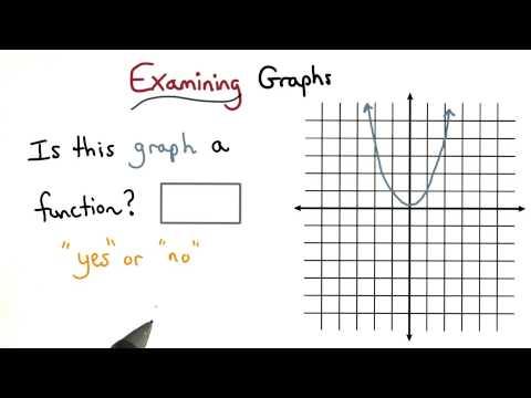 Graph 3 - Visualizing Algebra thumbnail