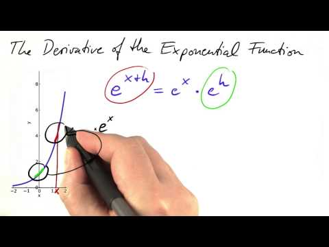 Derivative of Exponential Function - Differential Equations in Action thumbnail